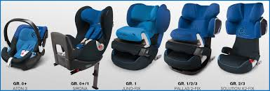 meilleur siege auto groupe 0 1 incroyable siège auto 0 1 isofix stock de siège style 8918 siège