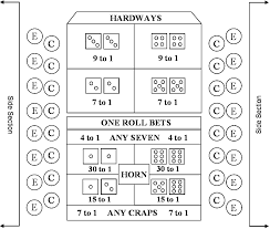 Craps Table Odds The Any 7 Bet Explained