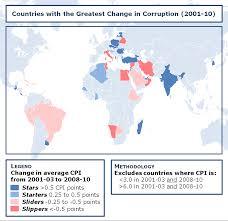 Corruption Map Emergingmarketsblog Analysis Strategy