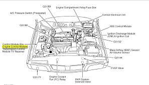 cool volvo xc70 98 trailer hitch wiring diagram ideas best image