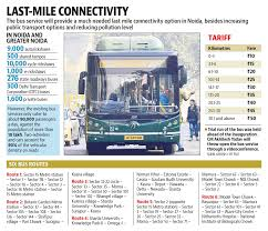 Six Flags Bus Schedule Noida Bus Service To Start On Six Routes From December 14 Noida