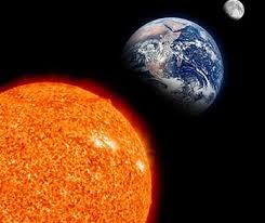 science a z earth moon sun grades k 2 science unit
