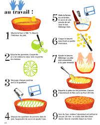 recette de cuisine petit chef matinecuisine crumble aux pommes