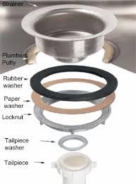 Kitchen Sink Drain Installation Plumbing Help - Fitting kitchen sink waste