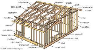 how to frame a floor light frame construction building construction britannica com
