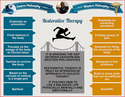 get to know patrick evolve restorative therapy