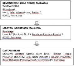 wni menikah di malaysia kedutaan besar republik indonesia kuala