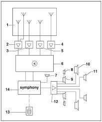 audi a8 bose symphony radio