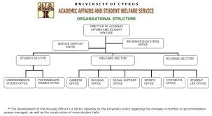 help desk organizational structure organizational structure