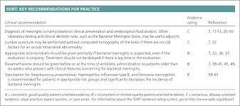 aseptic and bacterial meningitis evaluation treatment and