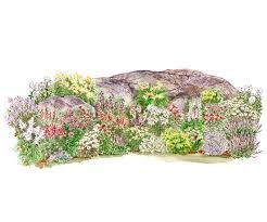 Rock Garden Cground Rock Garden Plans