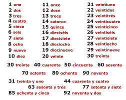 spanish numbers learn numbers in spanish 1 100 don quijote