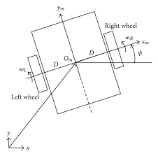 view sketch of the two wheel mobile robot