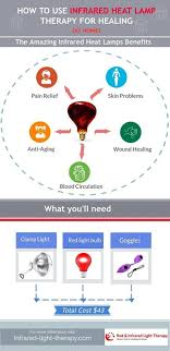 infrared light therapy for pain infrared heat l infographic infrared light therapy