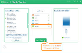transfer itunes to android how to transfer songs playlists from itunes to android