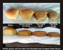 How To Use The Bread Machine Tips For Baking With Einkorn Flour Einkorn Com