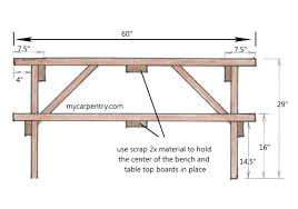Plans For Picnic Tables by Picnic Table Designs