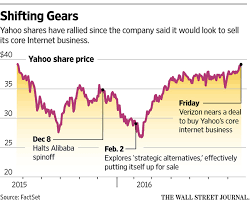 yahoo amazon black friday verizon finalizes 4 8 billion yahoo deal wsj