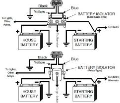 rv power wire diagram wiring diagram for a camper the wiring