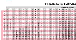multiplication table up to 30 number names worksheets multiplication tables up to 20 free