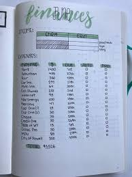 financial planning in your bullet journal gain control of your