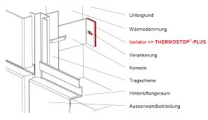 konsole architektur thermostop plus info thermostop plus