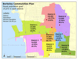 Map Berkeley Berkeley Moves Forward With Uc Student District East Bay Express