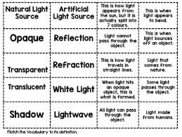 light and shadows lesson plans light sources and properties of light posters vocabulary worksheets