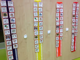 best 25 visual timetable ideas only on pinterest teacher
