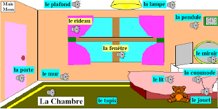 french word for bedroom furniture vocabulary for ket bedroom furniture vocabulary english