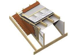 Dormer Installation Cost How To Insulate A Dormer Window Homebuilding U0026 Renovating
