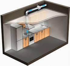 Nutone Kitchen Exhaust Fans by Kitchen Exhaust Fan Broan Kitchen Exhaust Fan Panasonic Fv30vq3