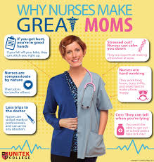 Work Clothes For Nursing Moms My Mom Is A Nurse And I Always Knew I Would Be Too Nursing