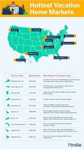 Vacation Home Design Trends by Where The Nation Vacations The Hottest Markets For Second Homes