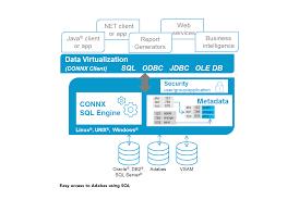 adabas database management system platform software ag