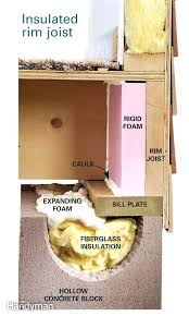 Basement Floor Insulation Find This Pin And More On Basement Remodeling Ideas Basement Floor