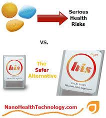 viagra nano health technology
