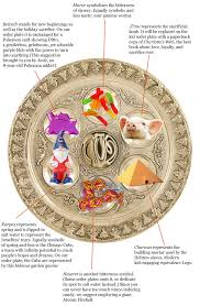 what s on a seder plate substitutions tablet magazine news and politics