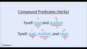 Compound Subject Worksheets Compound Subjects And Compound Predicates Verbs Grammar Lesson