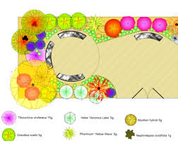 easy to use landscape design software for mac bathroom design