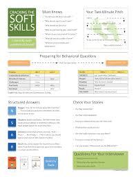 resume soft skills example cracking the pm interview pm interview questions pm resumes soft skills