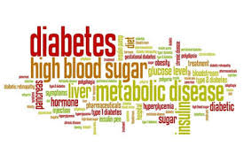 menu for diabetic type 2 diabetes cliparts cliparts zone