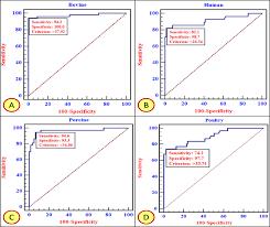 plos one peptide recombinant vp6 protein based enzyme immunoassay