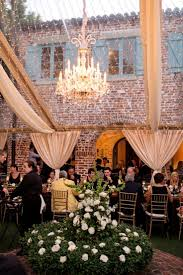 how will winter wedding venues near me be in the future and