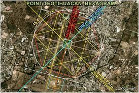 Teotihuacan Map Tiwanaku Hexagram U003c Azimuths Historical Objects U003c Publications