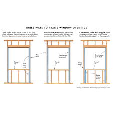 window framing airtight drywall fine homebuilding