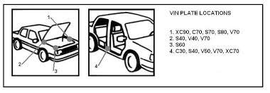 car aerosol spray paint volvo c30 c70 s40 s60 s70 s80 v40 v50 v60