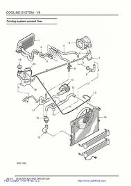 land rover discovery electrical wiring manual shop and owner manuals download including lr3 land rover forums