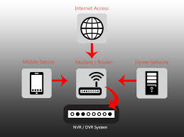 home network design 2015 basic networking guide worldeyecam