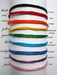 string bracelet men images Chic inspiration mens string bracelets for men in rubber bracelet jpg